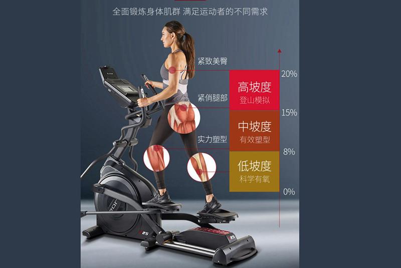 椭圆机锻炼到了身体哪些部位的肌肉群?